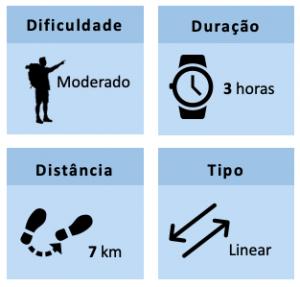 Mortágua - A Caminho da Cascata